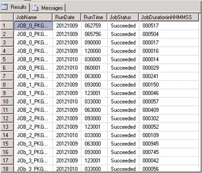 SQL SERVER T-SQL to display Job history